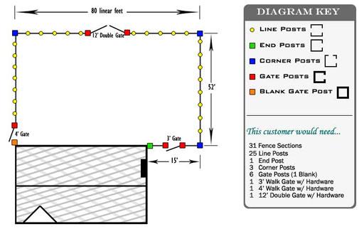 aluminum fence installation diagram